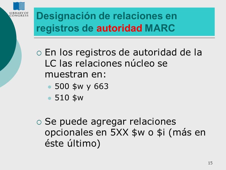 Designación de relaciones en registros de autoridad MARC