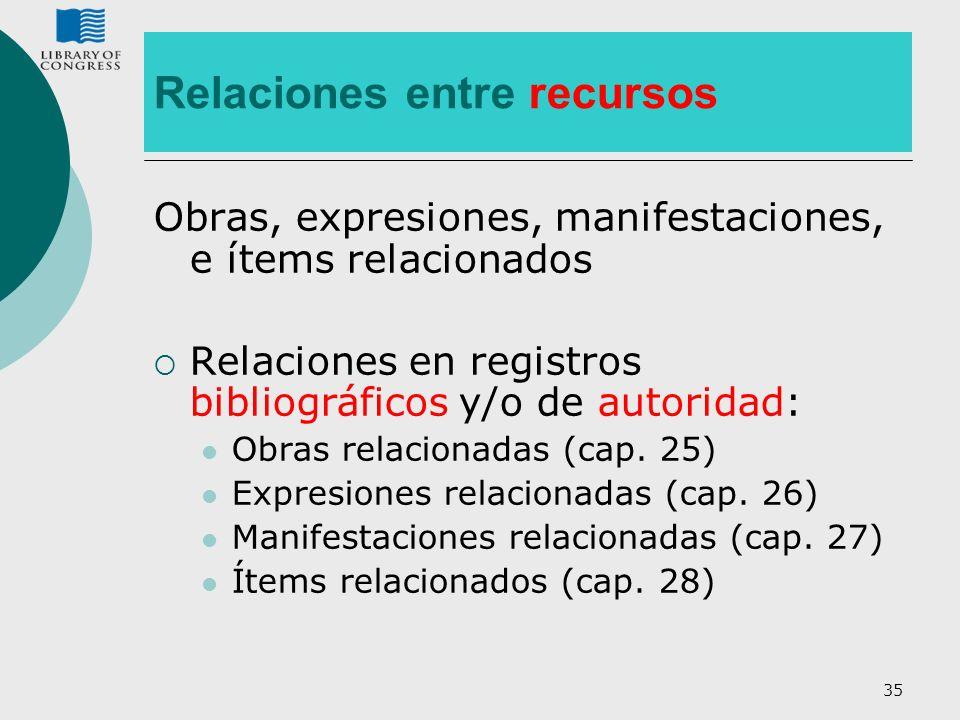 Relaciones entre recursos
