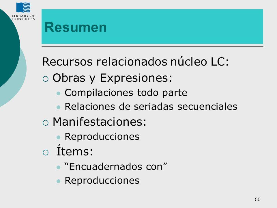 Resumen Recursos relacionados núcleo LC: Obras y Expresiones: