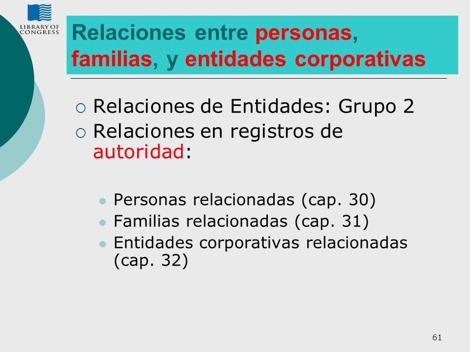 Relaciones entre personas, familias, y entidades corporativas