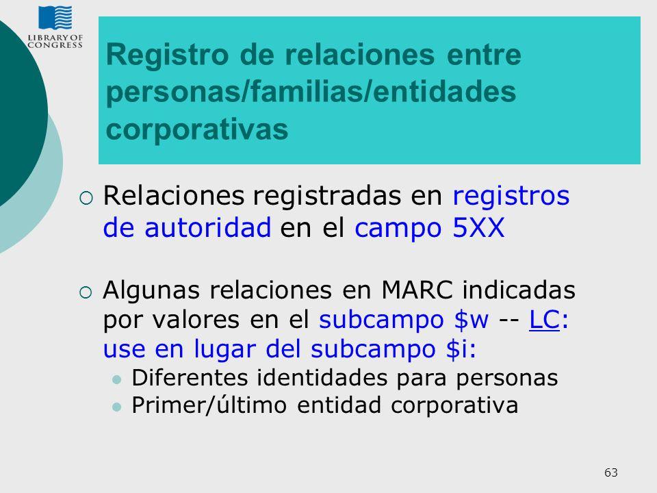 Registro de relaciones entre personas/familias/entidades corporativas