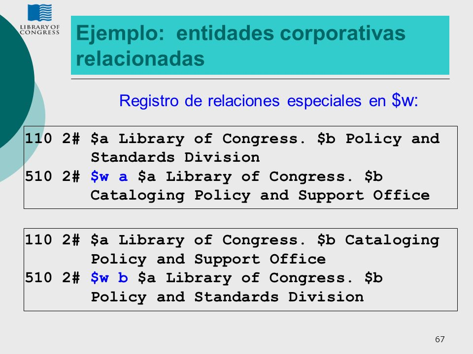 Ejemplo: entidades corporativas relacionadas