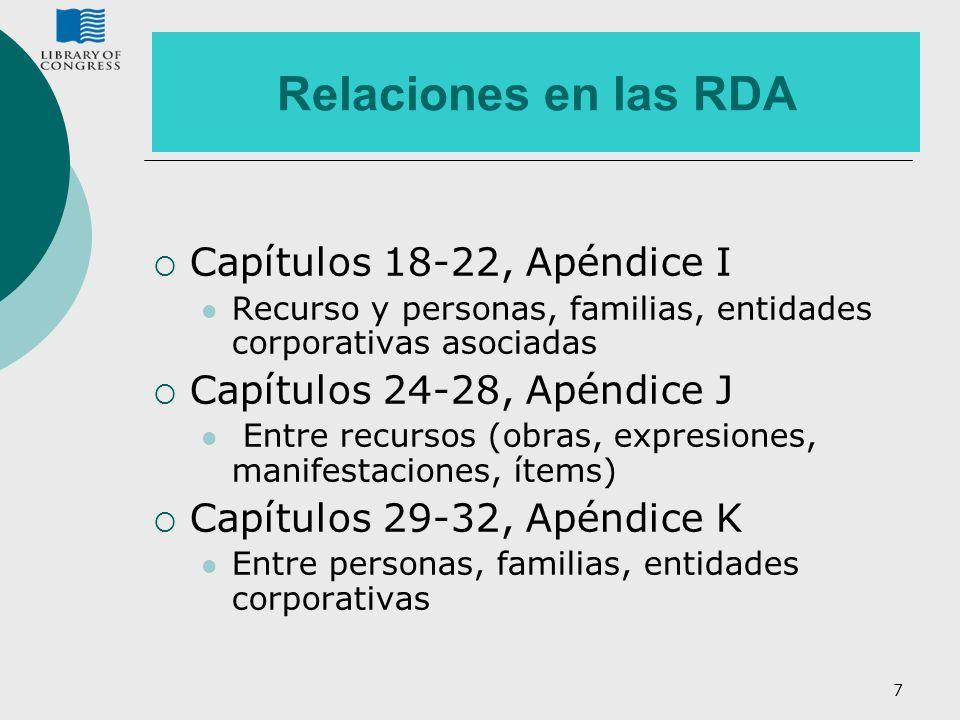 Relaciones en las RDA Capítulos 18-22, Apéndice I