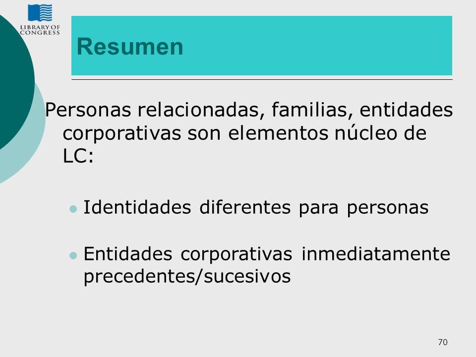 Resumen Personas relacionadas, familias, entidades corporativas son elementos núcleo de LC: Identidades diferentes para personas.