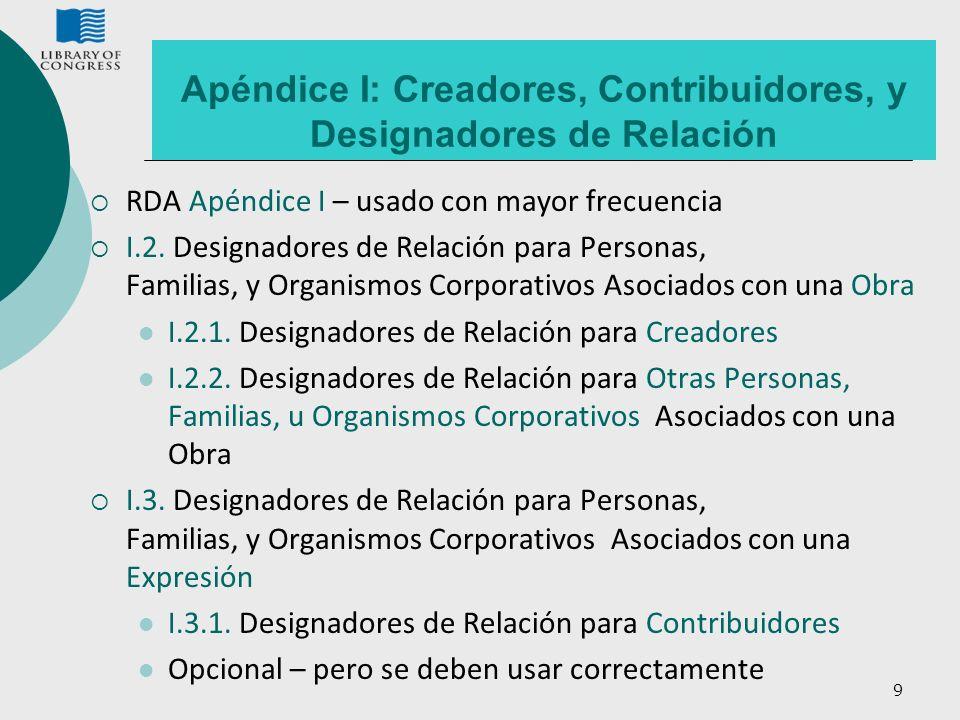 Apéndice I: Creadores, Contribuidores, y Designadores de Relación