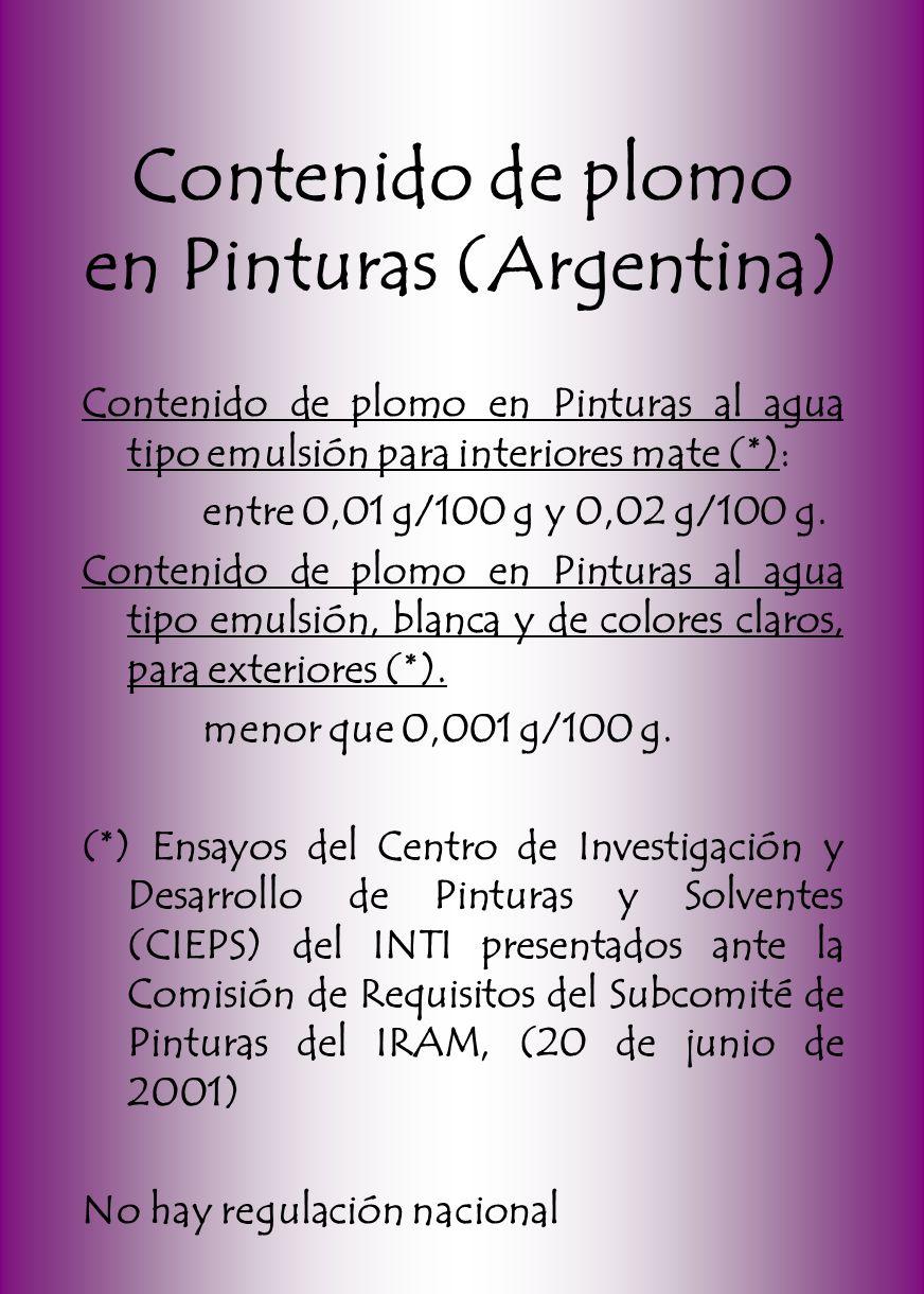 Contenido de plomo en Pinturas (Argentina)