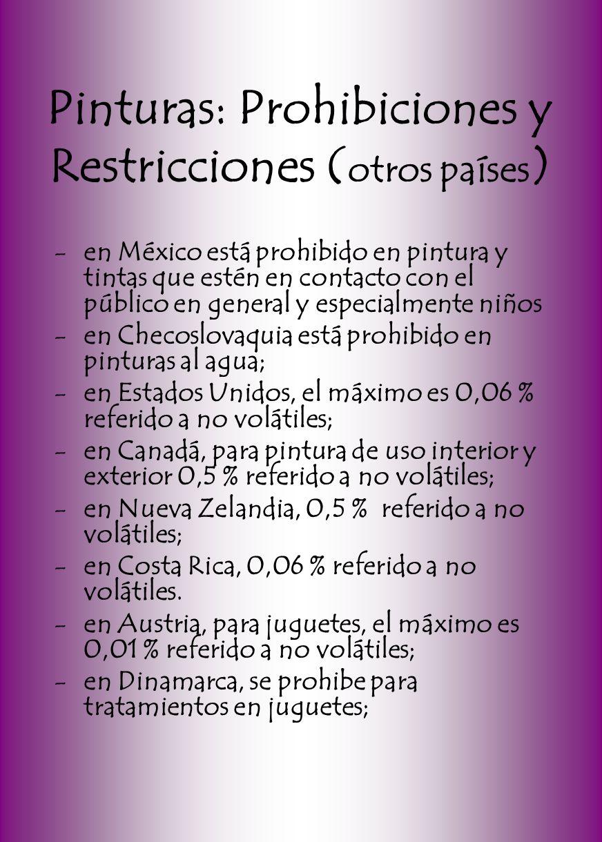 Pinturas: Prohibiciones y Restricciones (otros países)
