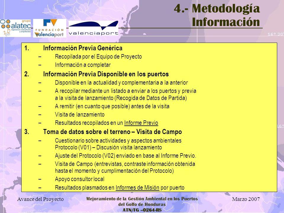 4.- Metodología Información