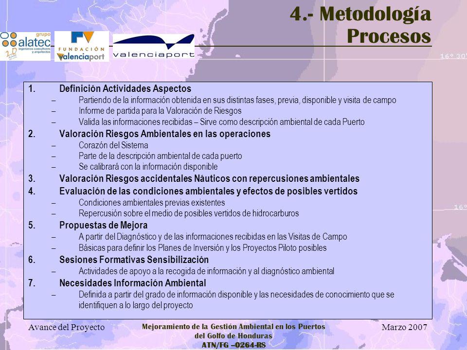 4.- Metodología Procesos