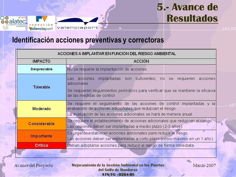 5.- Avance de Resultados Identificación acciones preventivas y correctoras. Avance del Proyecto.