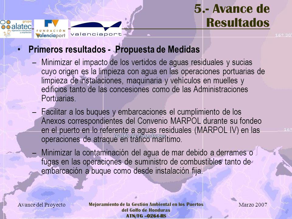 5.- Avance de Resultados Primeros resultados - Propuesta de Medidas