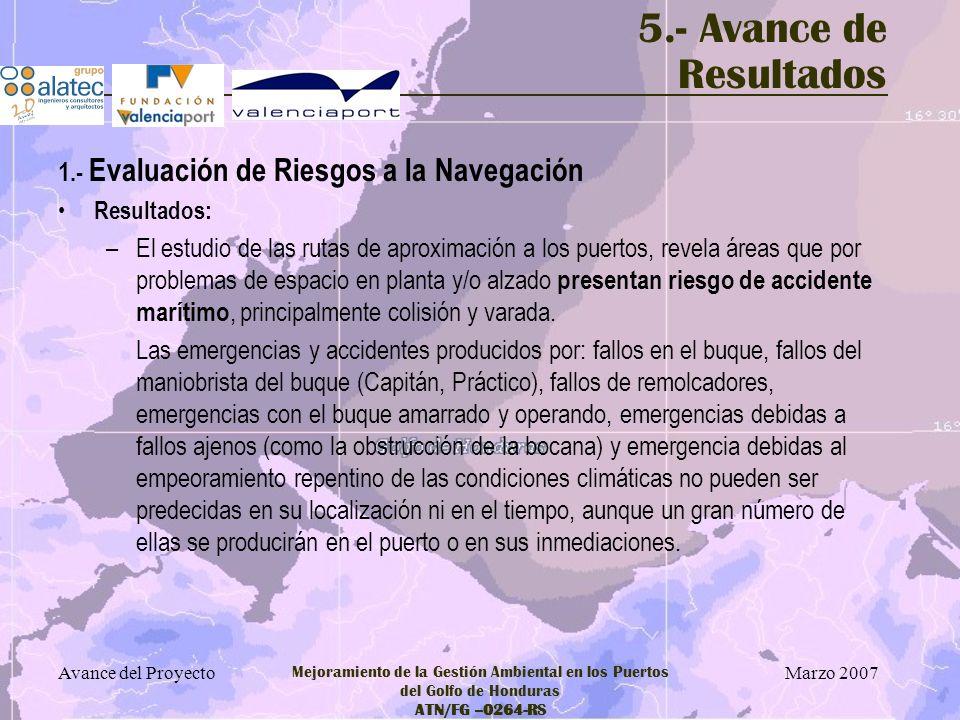 5.- Avance de Resultados 1.- Evaluación de Riesgos a la Navegación
