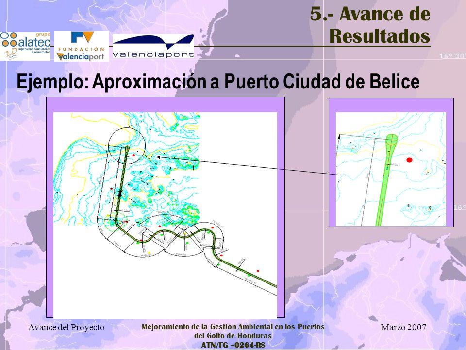 Ejemplo: Aproximación a Puerto Ciudad de Belice