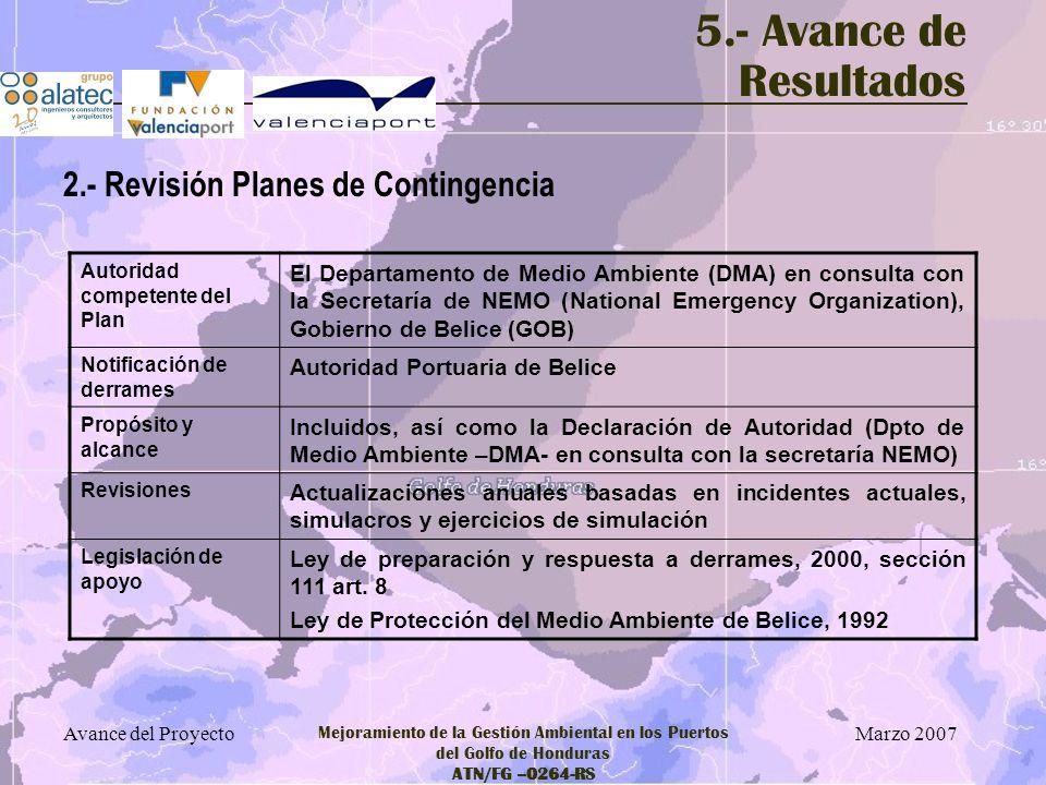 5.- Avance de Resultados 2.- Revisión Planes de Contingencia