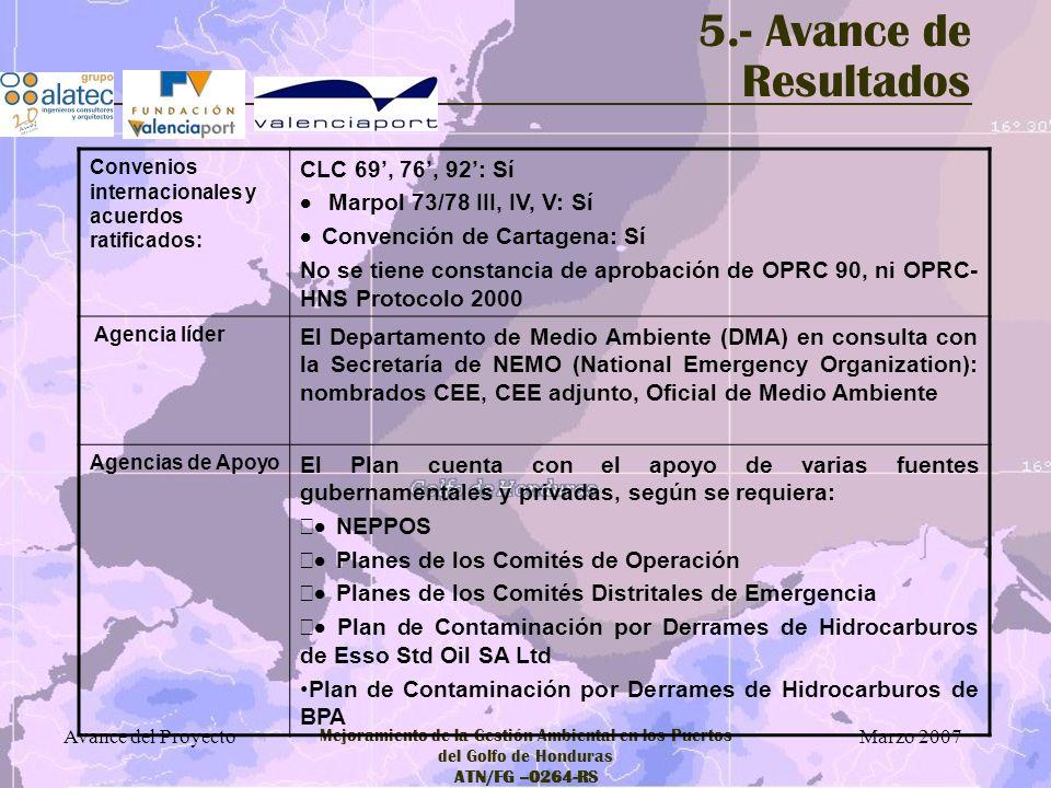 5.- Avance de Resultados CLC 69', 76', 92': Sí