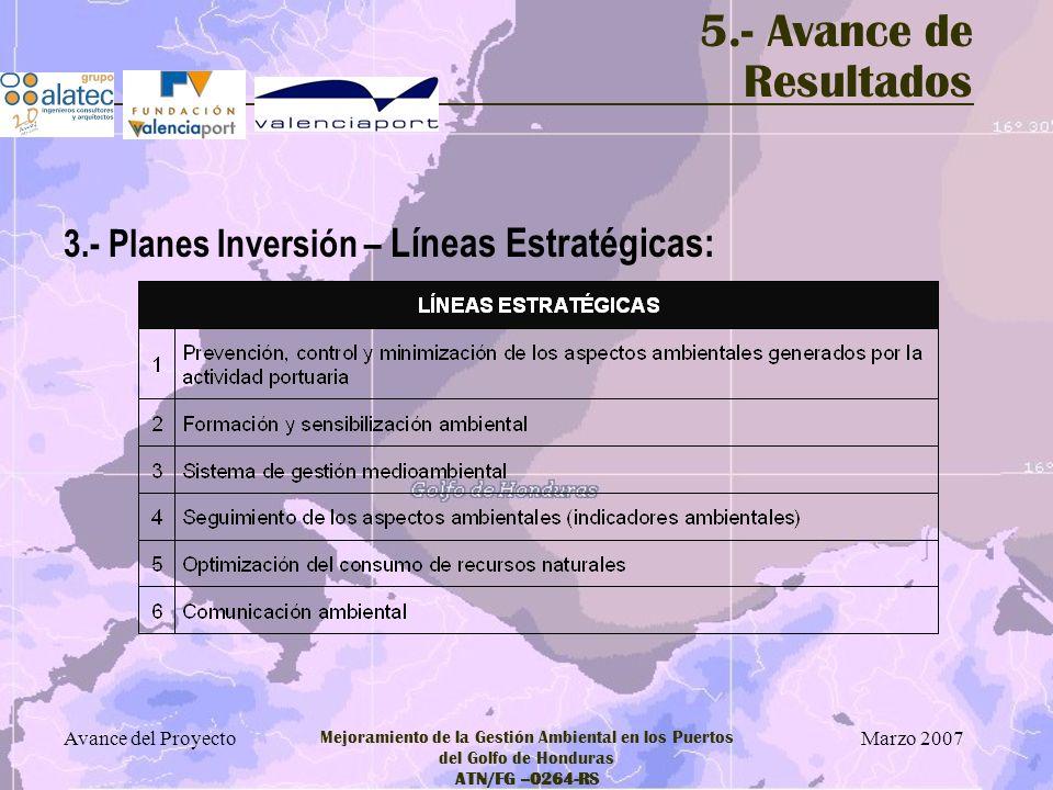 5.- Avance de Resultados 3.- Planes Inversión – Líneas Estratégicas: