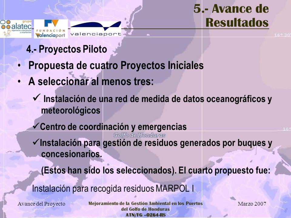 5.- Avance de Resultados Propuesta de cuatro Proyectos Iniciales