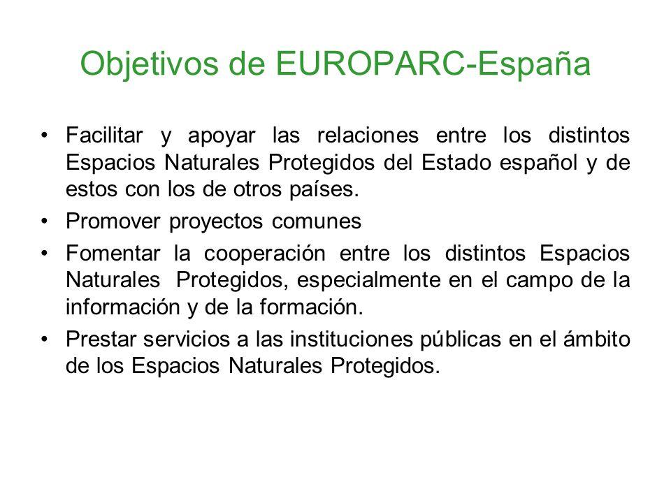 Objetivos de EUROPARC-España