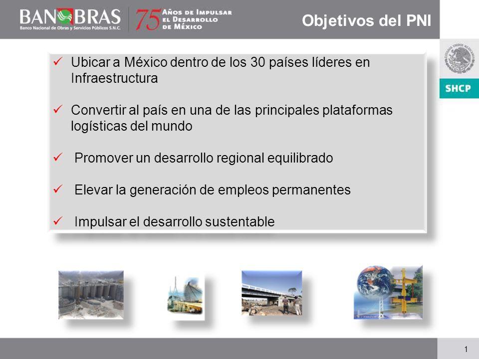 Objetivos del PNI Ubicar a México dentro de los 30 países líderes en Infraestructura.