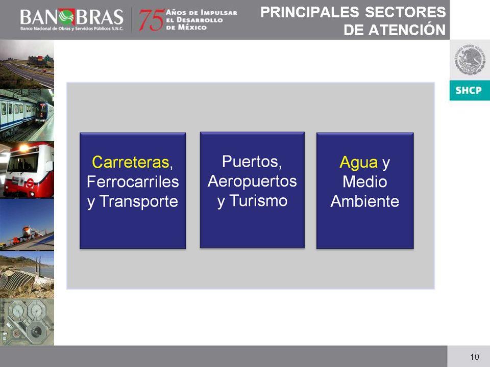 PRINCIPALES SECTORES DE ATENCIÓN