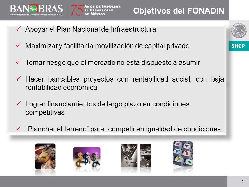 Objetivos del FONADIN Apoyar el Plan Nacional de Infraestructura