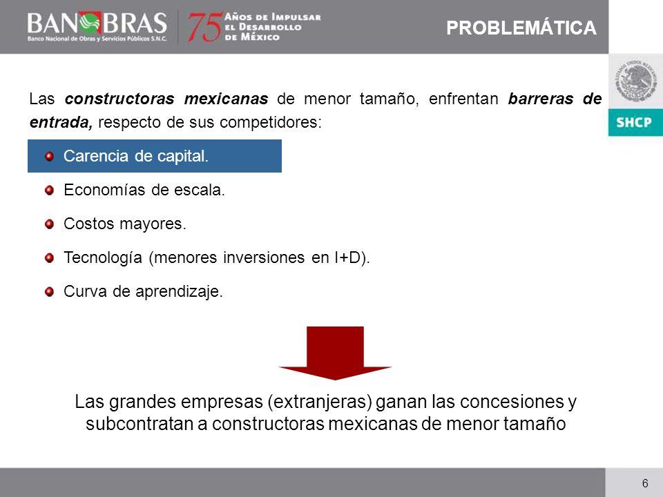 PROBLEMÁTICA Las constructoras mexicanas de menor tamaño, enfrentan barreras de entrada, respecto de sus competidores: