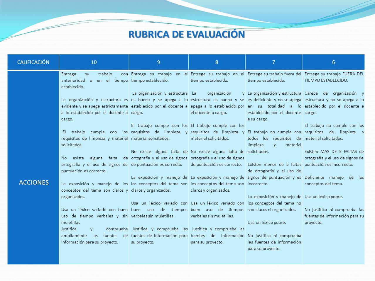 RUBRICA DE EVALUACIÓN ACCIONES CALIFICACIÓN 10 9 8 7 6