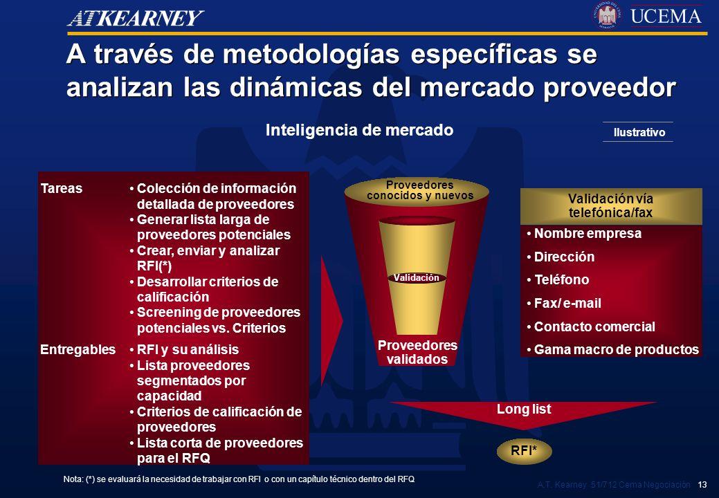 A través de metodologías específicas se analizan las dinámicas del mercado proveedor