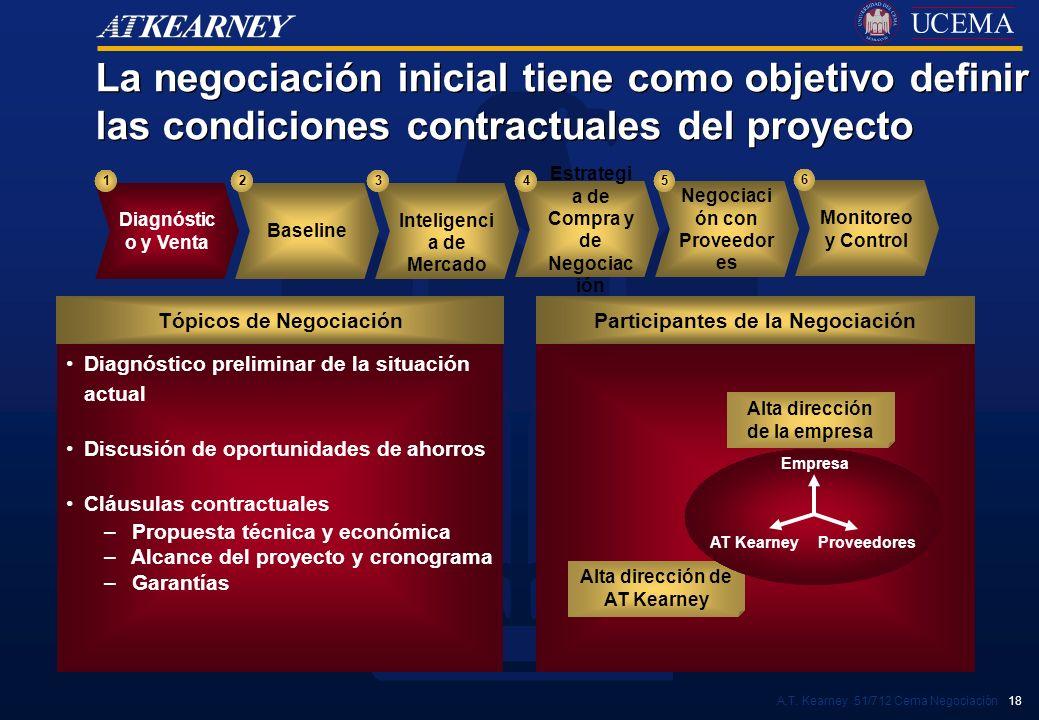 La negociación inicial tiene como objetivo definir las condiciones contractuales del proyecto
