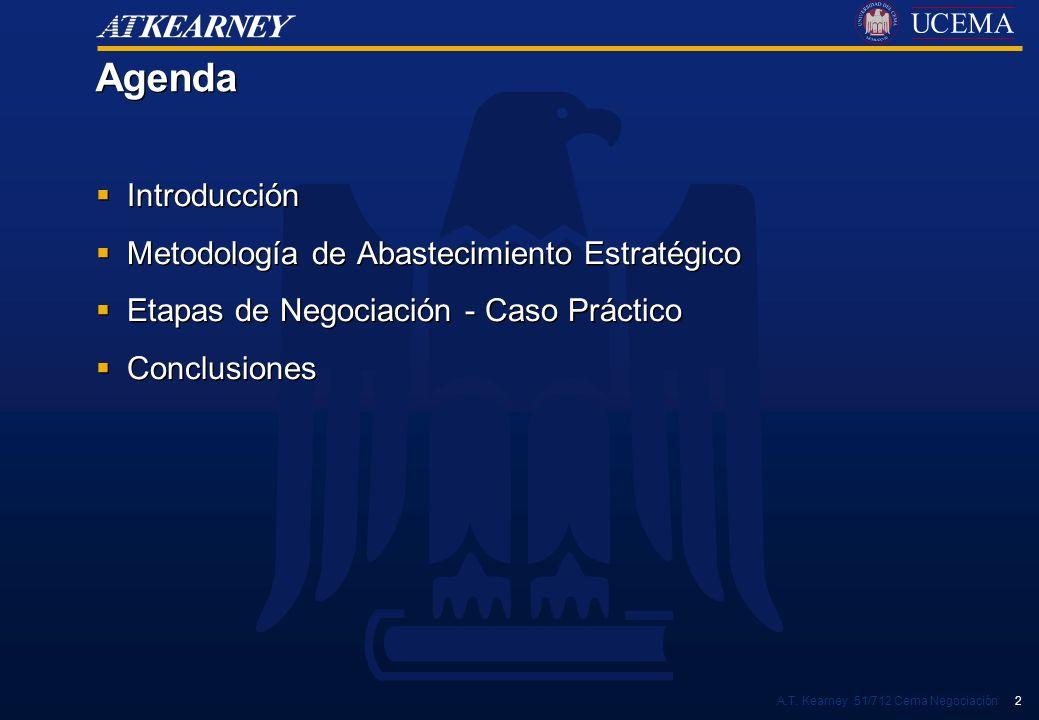 Agenda Introducción Metodología de Abastecimiento Estratégico