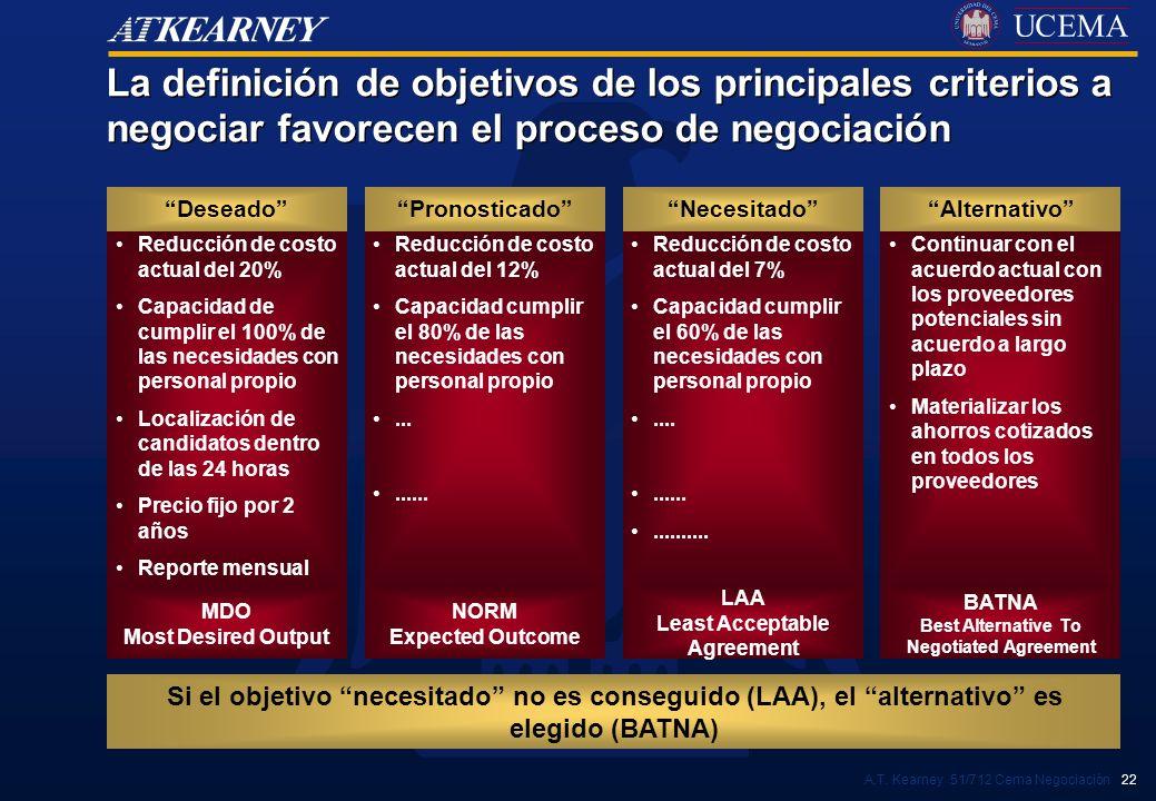 La definición de objetivos de los principales criterios a negociar favorecen el proceso de negociación