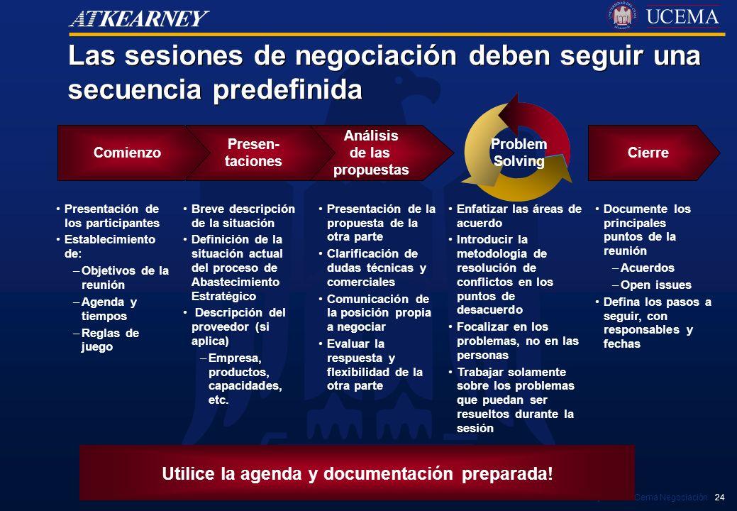 Las sesiones de negociación deben seguir una secuencia predefinida
