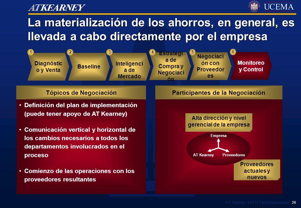 La materialización de los ahorros, en general, es llevada a cabo directamente por el empresa