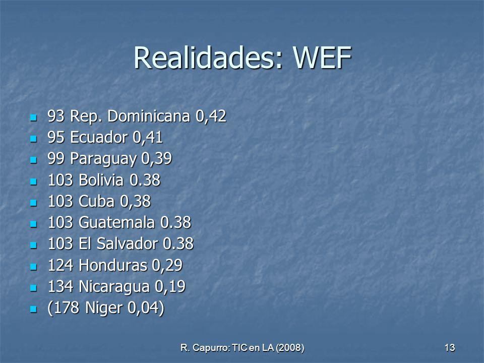 Realidades: WEF 93 Rep. Dominicana 0,42 95 Ecuador 0,41