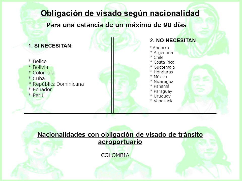 Obligación de visado según nacionalidad