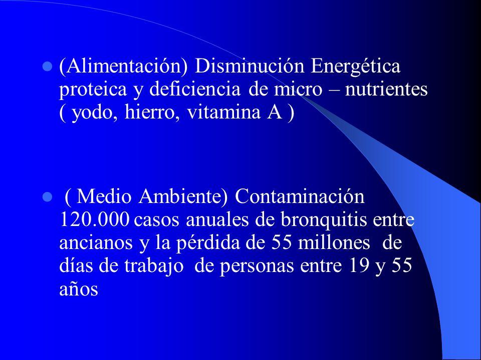 (Alimentación) Disminución Energética proteica y deficiencia de micro – nutrientes ( yodo, hierro, vitamina A )