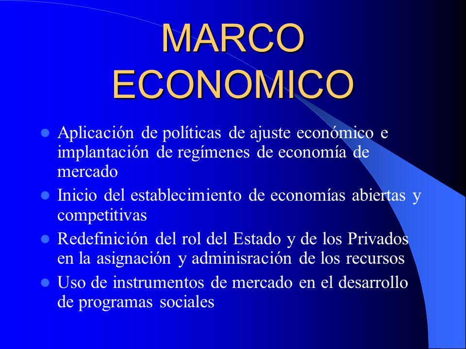 MARCO ECONOMICO Aplicación de políticas de ajuste económico e implantación de regímenes de economía de mercado.