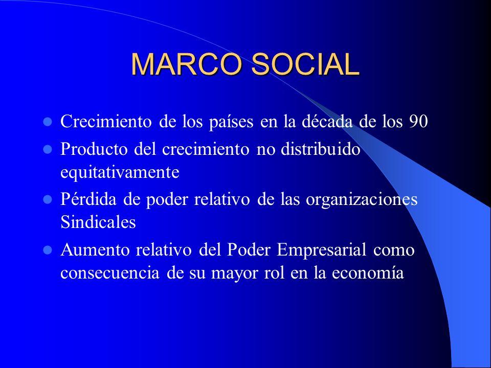 MARCO SOCIAL Crecimiento de los países en la década de los 90