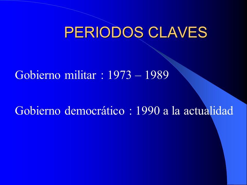 PERIODOS CLAVES Gobierno militar : 1973 – 1989