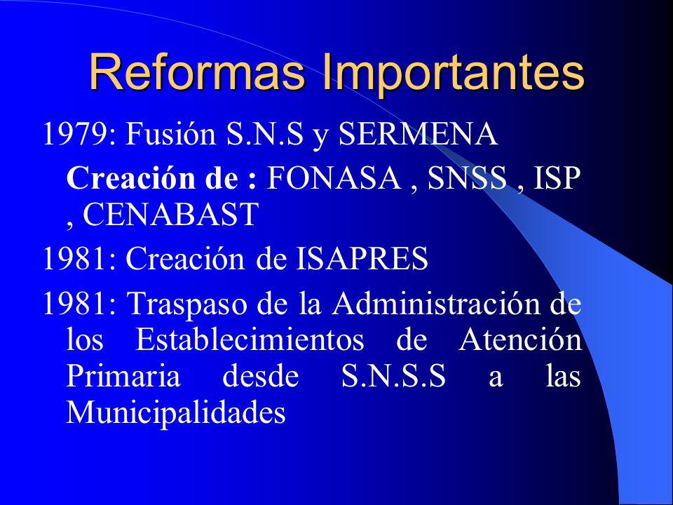 Reformas Importantes 1979: Fusión S.N.S y SERMENA