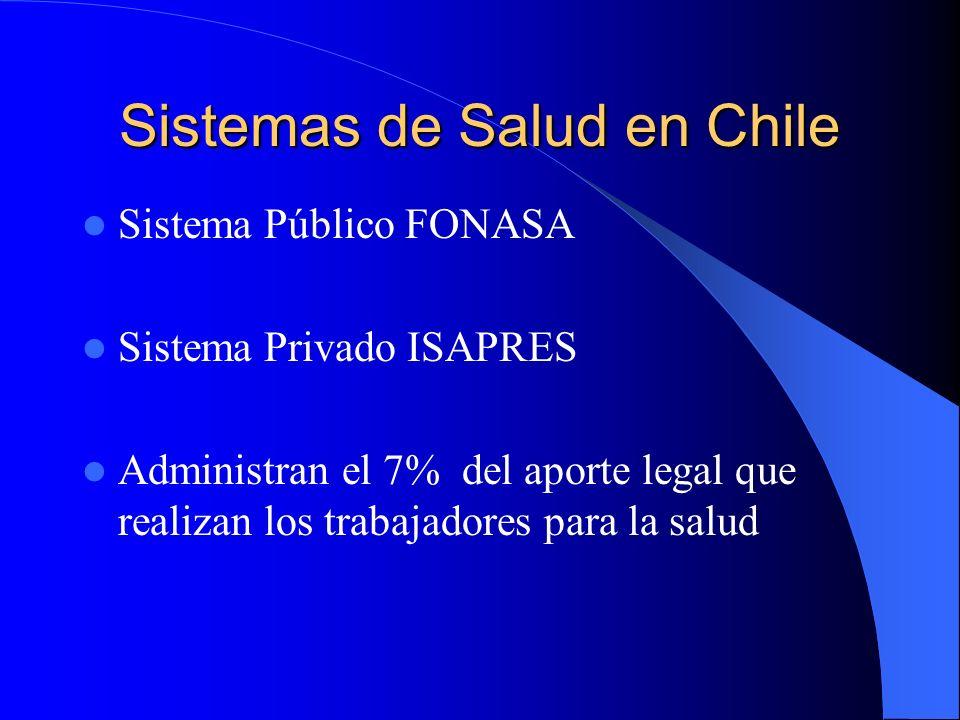Sistemas de Salud en Chile