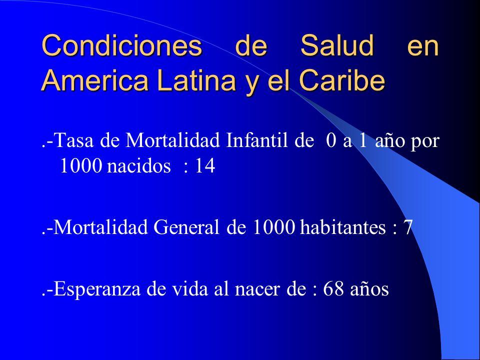 Condiciones de Salud en America Latina y el Caribe