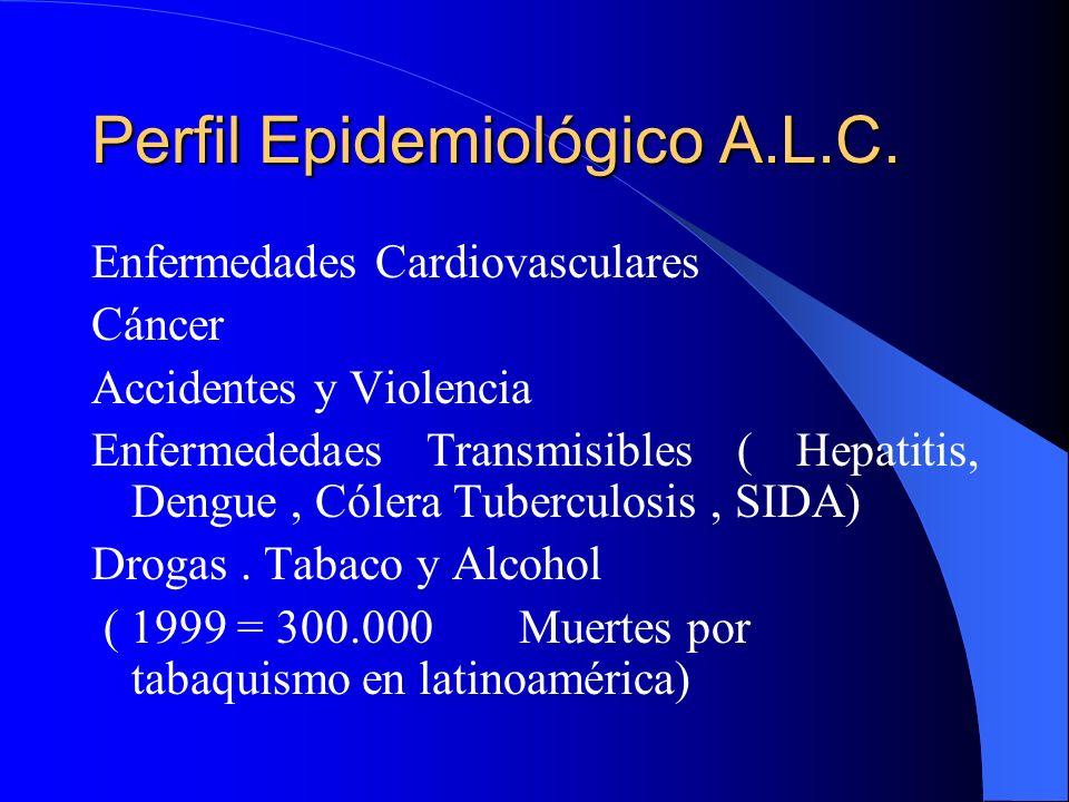Perfil Epidemiológico A.L.C.