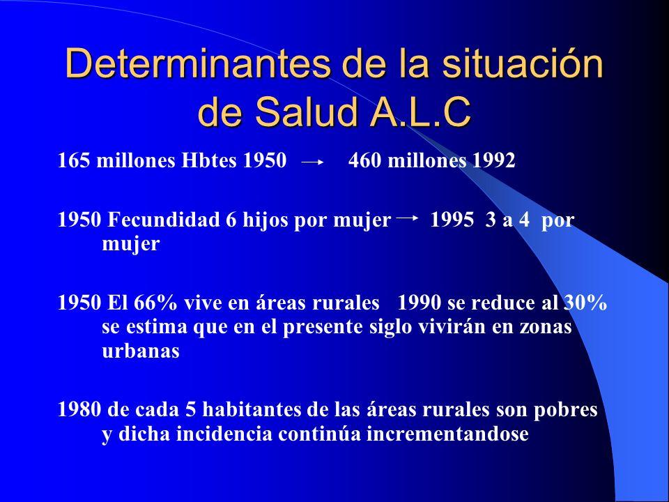 Determinantes de la situación de Salud A.L.C