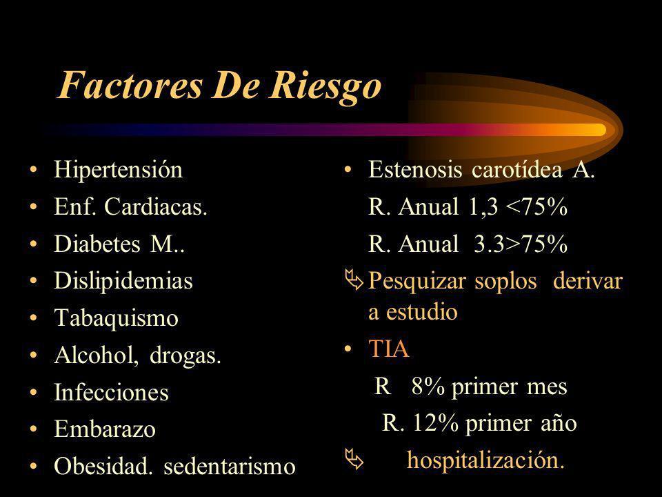 Factores De Riesgo Hipertensión Enf. Cardiacas. Diabetes M..