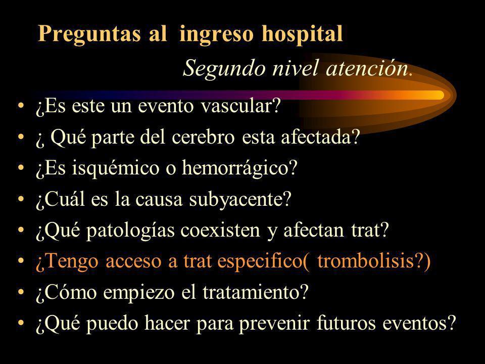 Preguntas al ingreso hospital Segundo nivel atención.