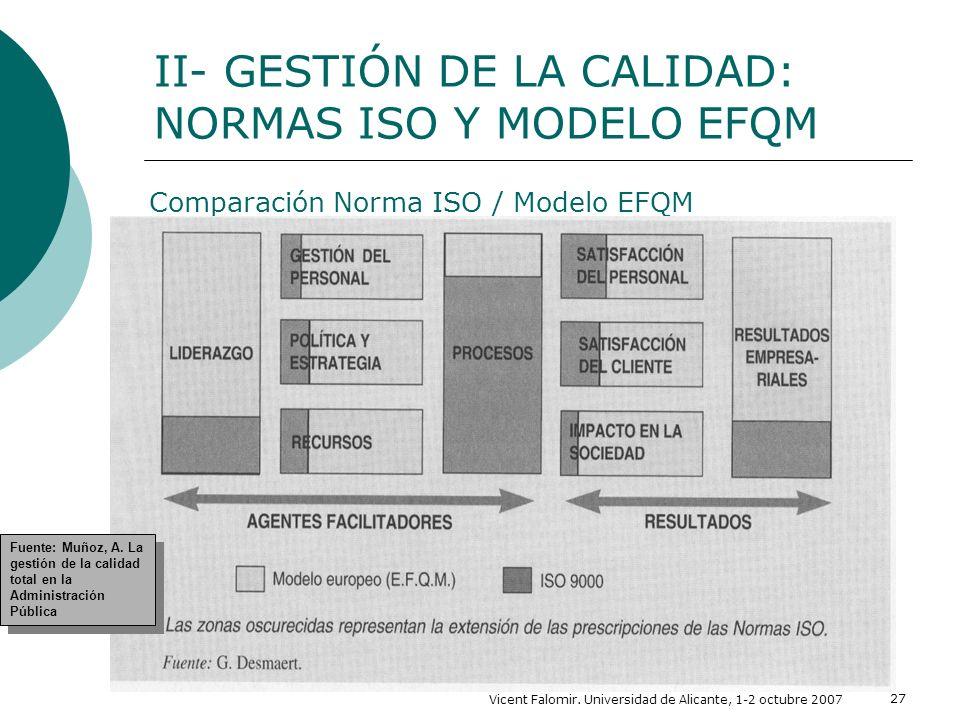 Comparación Norma ISO / Modelo EFQM