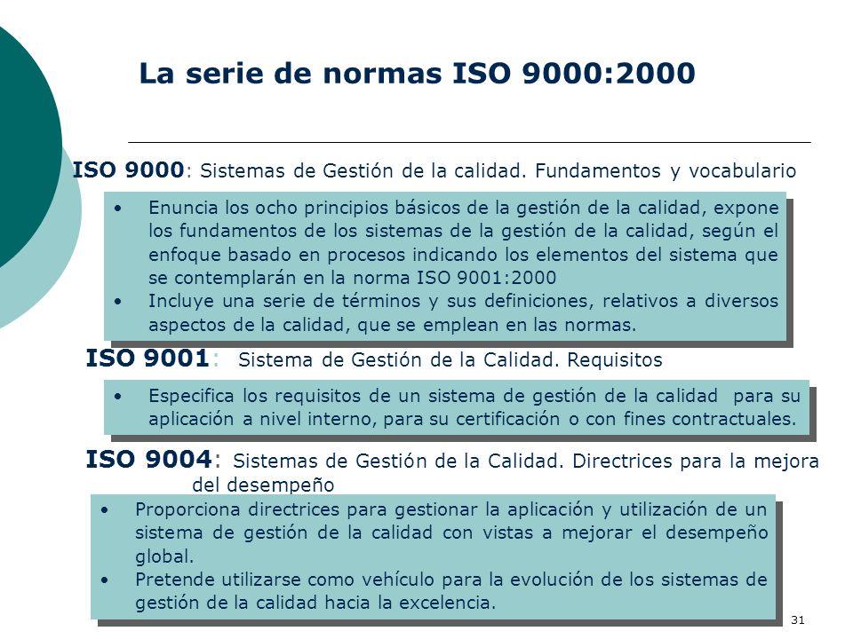 La serie de normas ISO 9000:2000 ISO 9000: Sistemas de Gestión de la calidad. Fundamentos y vocabulario.