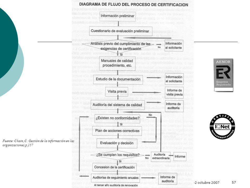 Organisme Internacional de Normalització (ISO)