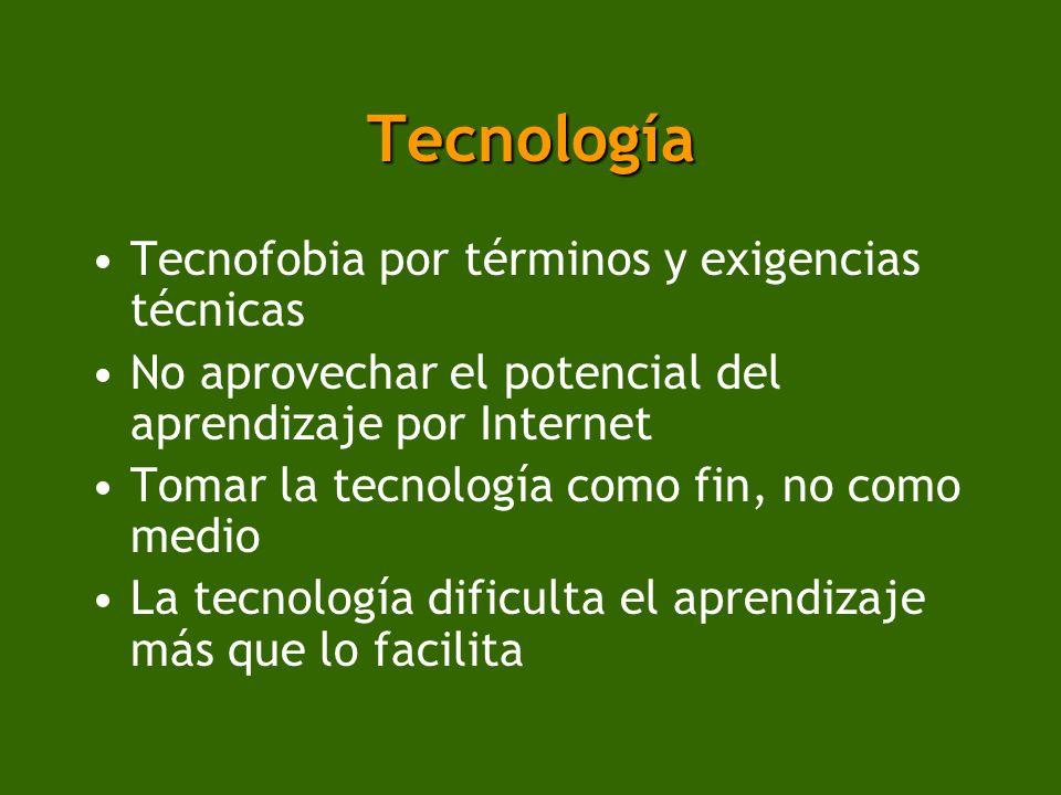 Tecnología Tecnofobia por términos y exigencias técnicas